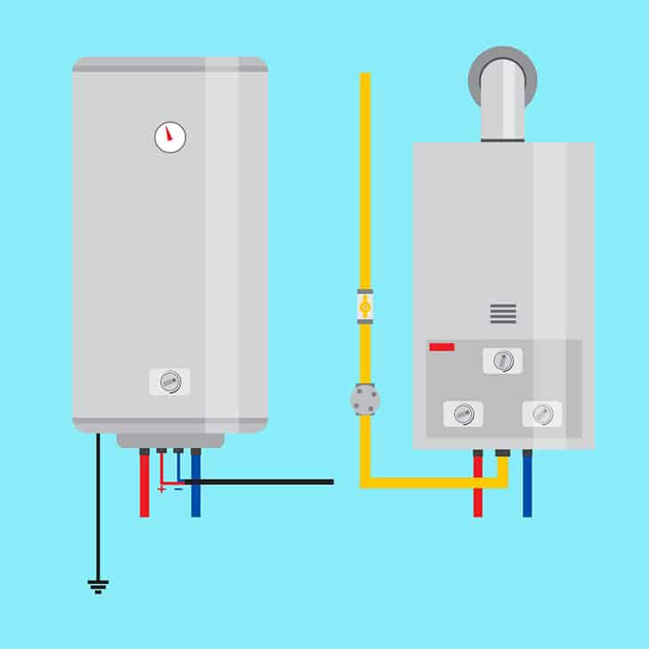 Things To Consider When Buying A Tankless Water Heater For Your RV